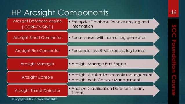 Инструкция Arcsight Esm Console - картинка 4