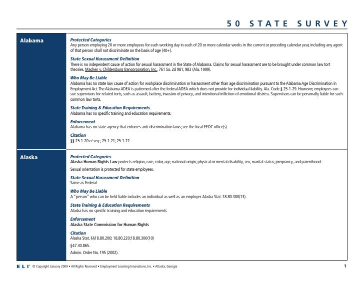 50 State Harrassment Training Overview