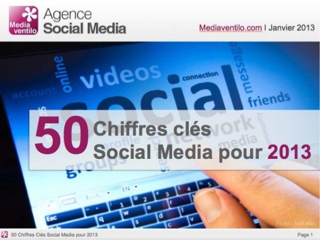 50 chiffres social media pour 2013