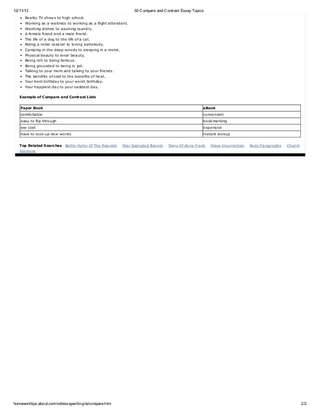Topics High School Students - Research paper topics ... Math Worksheet ...