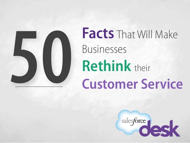 Facts That Will MakeBusinessesRethink theirCustomer Service50