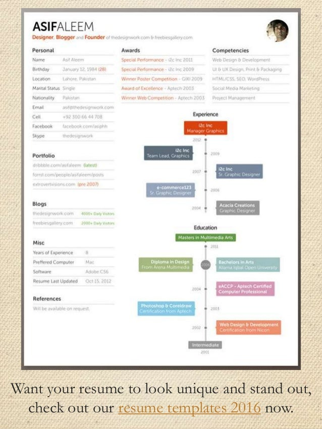 writing a standout resume formats