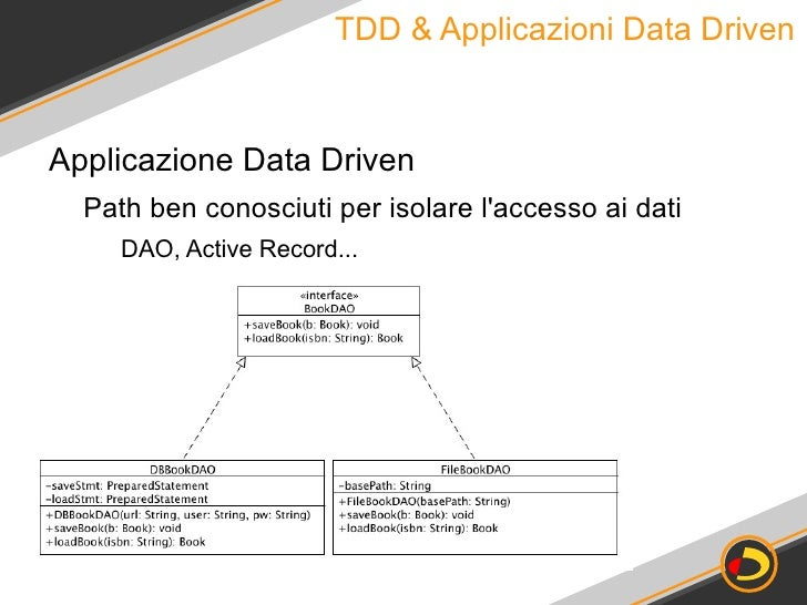 TDD & Applicazioni Data DrivenApplicazione Data Driven  Path ben conosciuti per isolare laccesso ai dati     DAO, Active R...