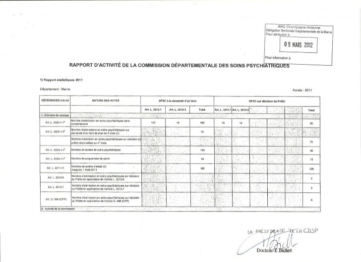 Rapport CDHP 2011 de la Marne