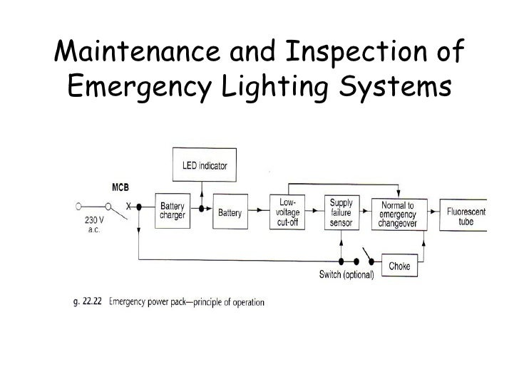 Maintenance and Inspection of Emergency Lighting Systems