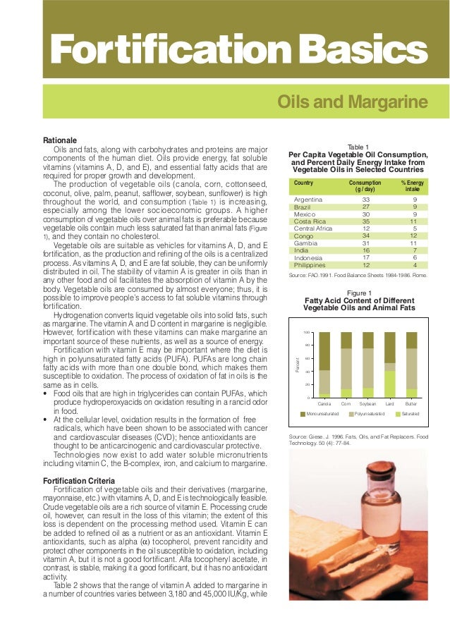 Oils and MargarineRationale    Oils and fats, along with carbohydrates and proteins are major                             ...