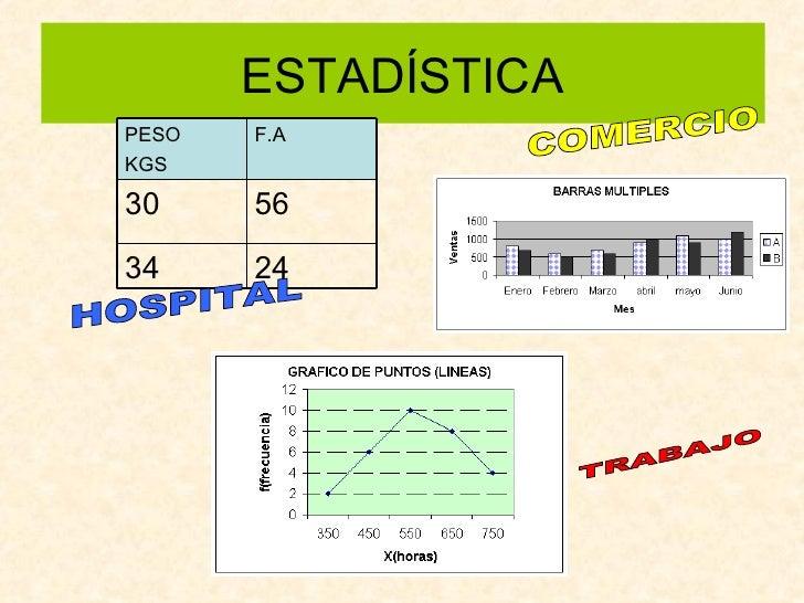 La Estadística tiene por objeto recolectar, organizar, resumir, presentar y analizar datos relativos a un conjunto de obje...