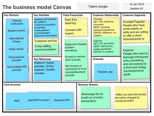 Business Plan Revenue Model