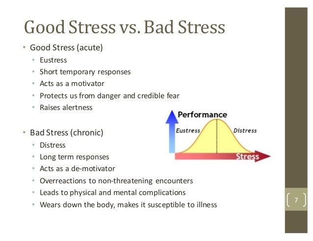 Presentation On Occupational Stress Management Final