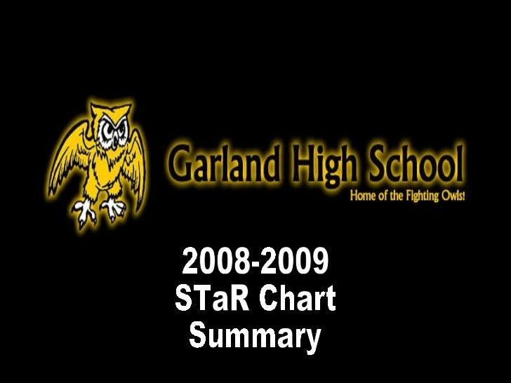 GHS StarChart 2008-2009