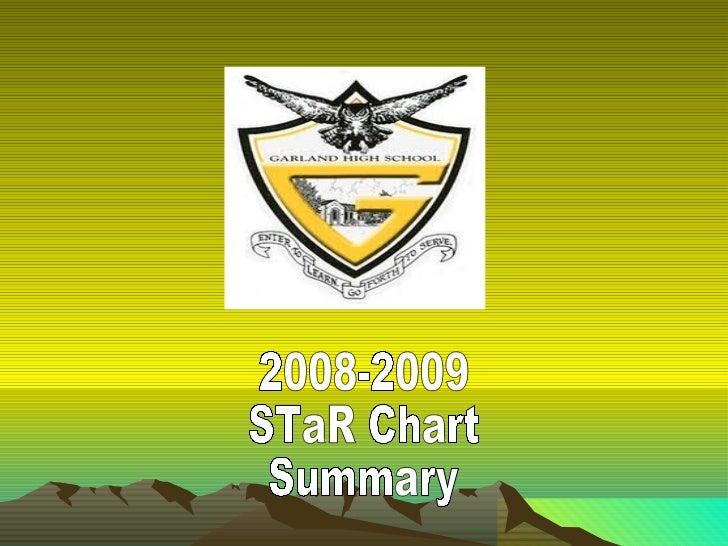 Star Chart Summary