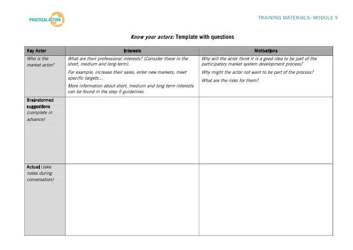 Step 5 training materials know your actors template for Training module template