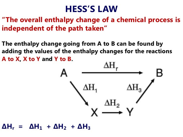 heat of reaction hess s law