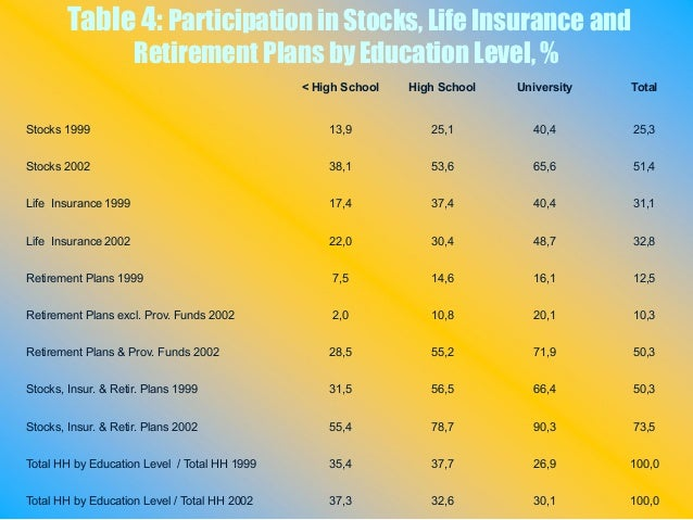 Thesis about assets insurances