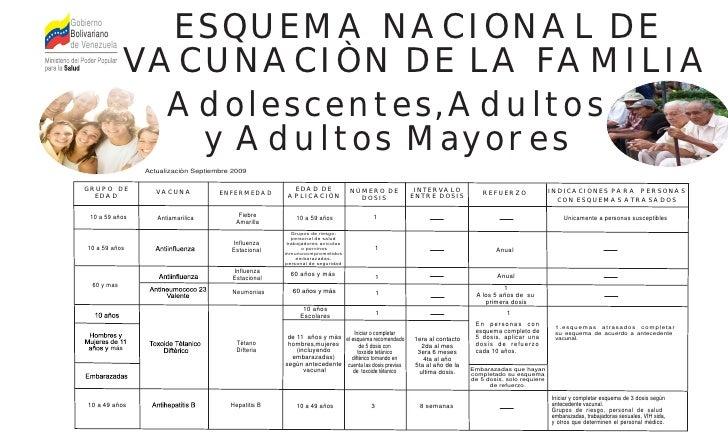 54613612 esquemas-de-vacunacion-venezuela[1]