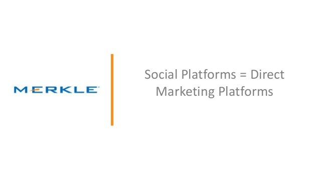 © 2014 Merkle. All Rights Reserved. Confidential Social Platforms = Direct Marketing Platforms