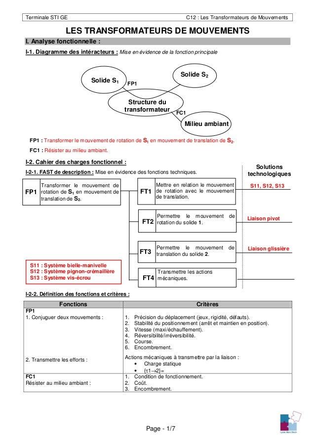 Terminale STI GE C12 : Les Transformateurs de Mouvements Page - 1/7 LES TRANSFORMATEURS DE MOUVEMENTS I. Analyse fonctionn...