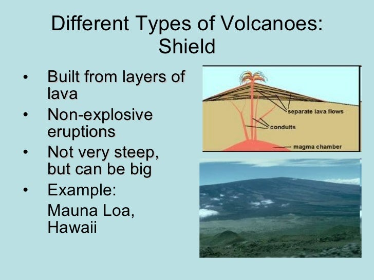 types of volcanoes essay While taking a passage upward it all causes melting of overlying rocks types of  volcanoes on the basis of frequency—there are three types of volcanoes on.