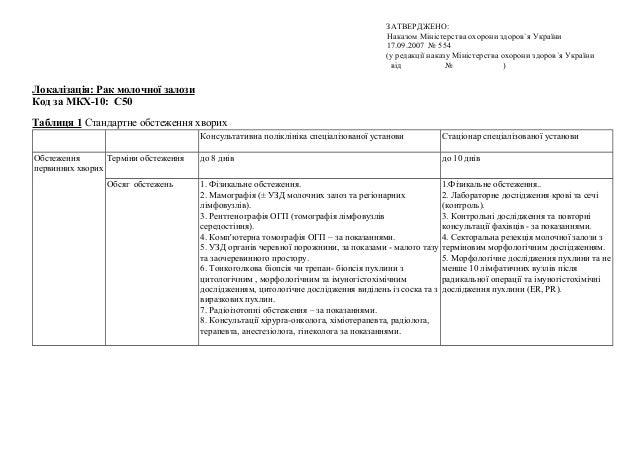 наказ 554 моз україни про затвердження протоколів надання медичної допомоги за спеціальністю онкологія изменения