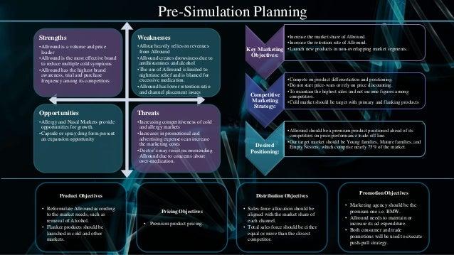 market share simulation report allround Report copyright share: copy description pharmasim the marketing management simulation stuart w james, interpretive simulations thomas c kinnear,.