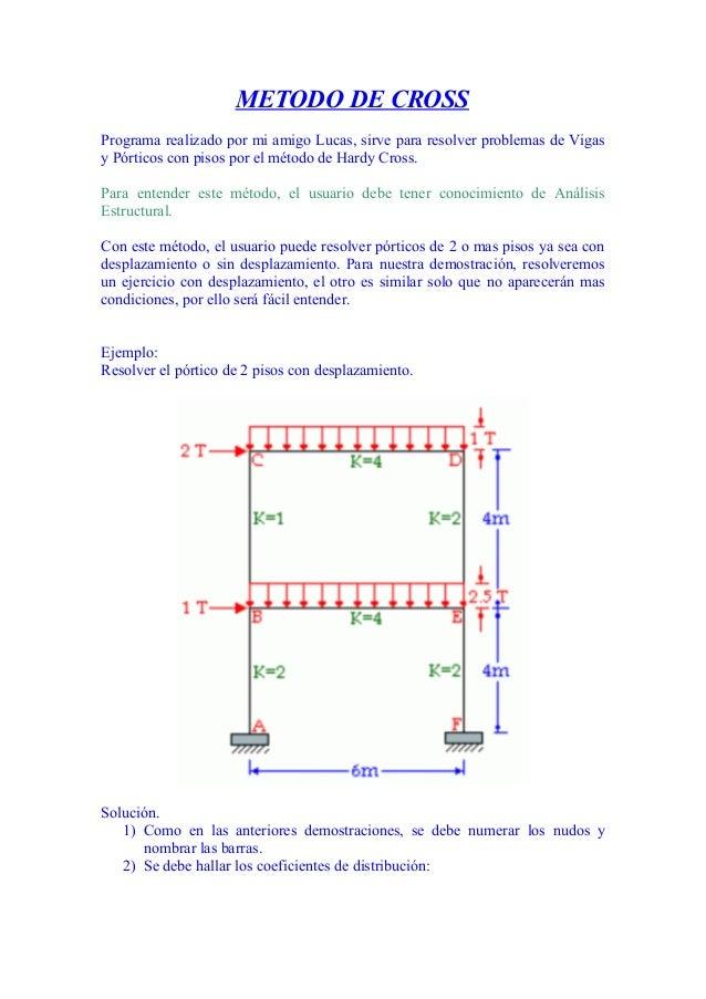 METODO DE CROSS  Programa realizado por mi amigo Lucas, sirve para resolver problemas de Vigas  y Pórticos con pisos por e...