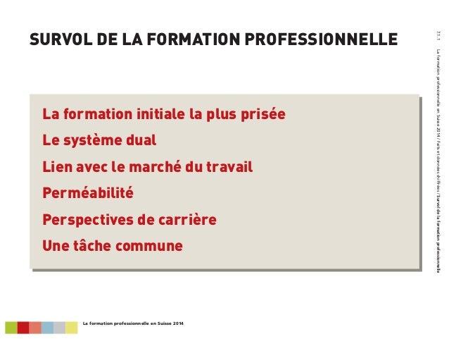 SURVOL DE LA FORMATION PROFESSIONNELLE 7.1.1LaformationprofessionnelleenSuisse2014/Faitsetdonnéeschiffrées/Survoldelaform...