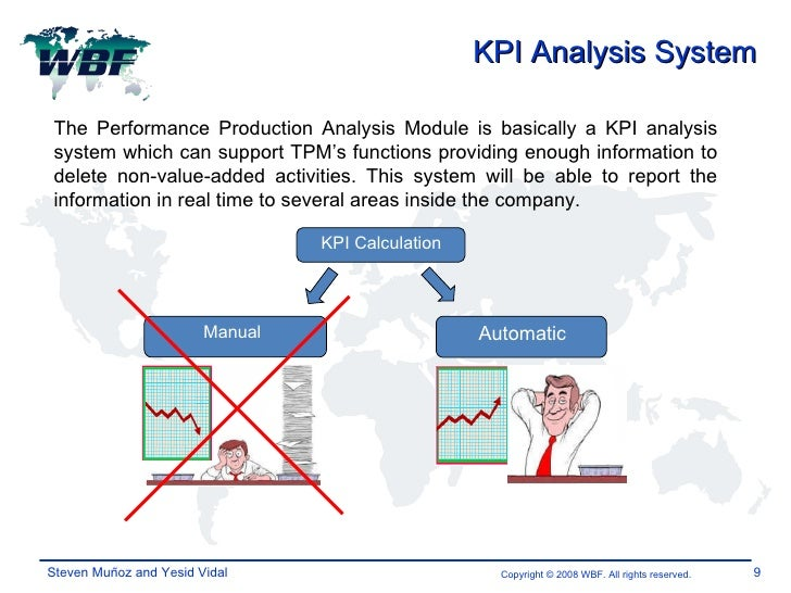 a business analysis of toyota corporations lean manufacturing process The toyota production system (tps) is the archetype and shining  tailored to  the needs of toyota, so that it can't be copied to other companies without  adaption in addition, tps encompasses not only common lean-principles such   in a way, the formation of swift market analysis response teams (see.