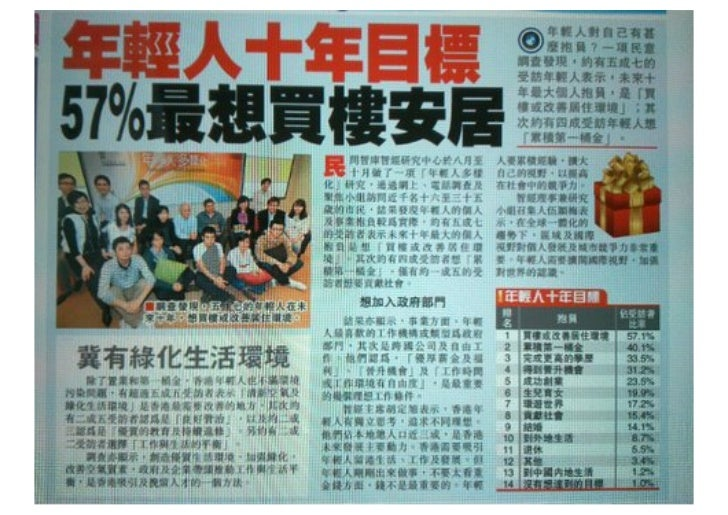 57pc of hk youth want to buy a flat
