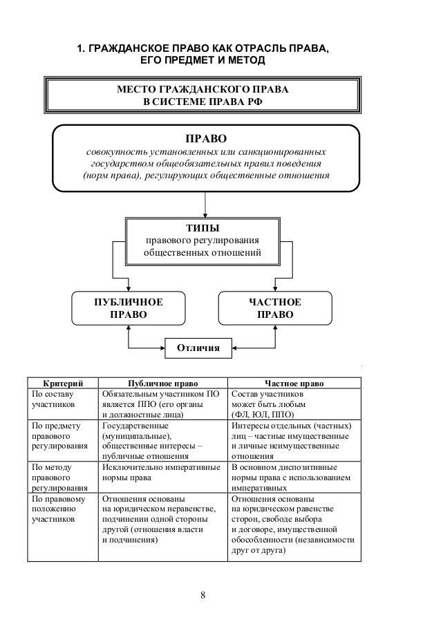 Критерий Публичное право