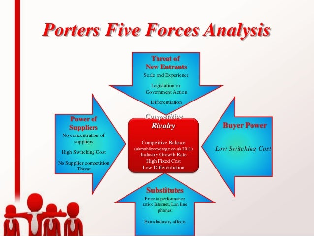 porter s 5 forces to vodafone