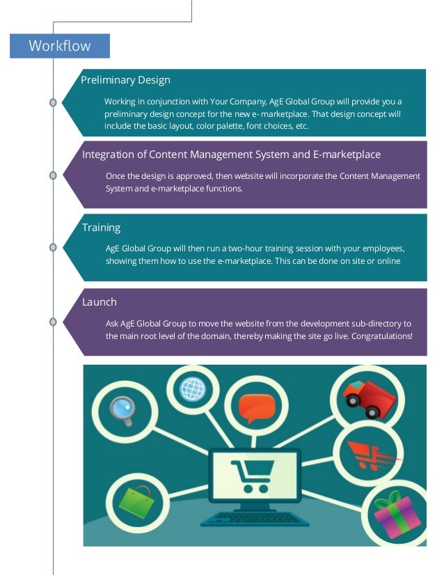 the new e- marketplace   E Marketplace