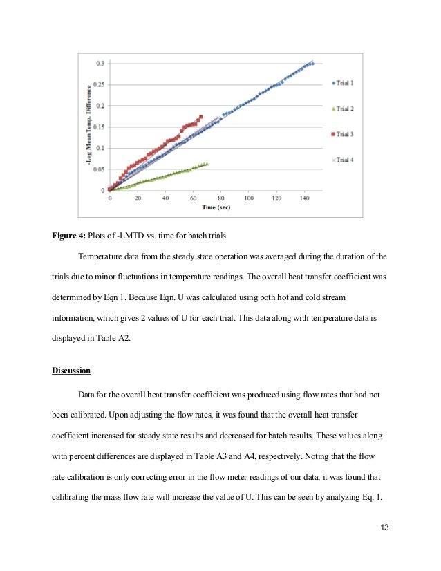 Plate heat exchanger analysis essay