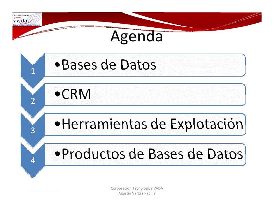 Base de Datos Crm Bases de Datos Evolución de