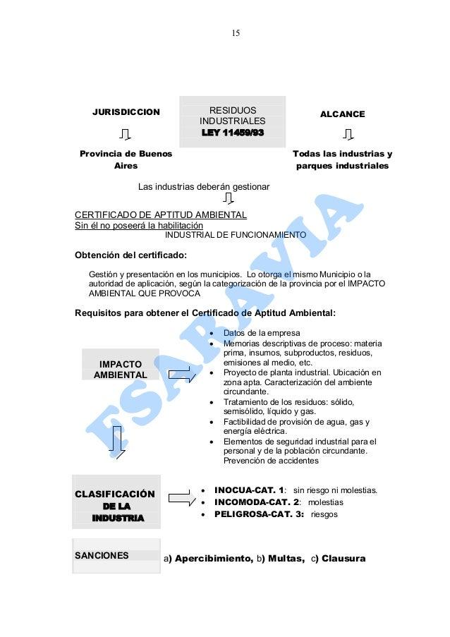 Certificado Aptitud Ambiental de Aptitud Ambiental Sin