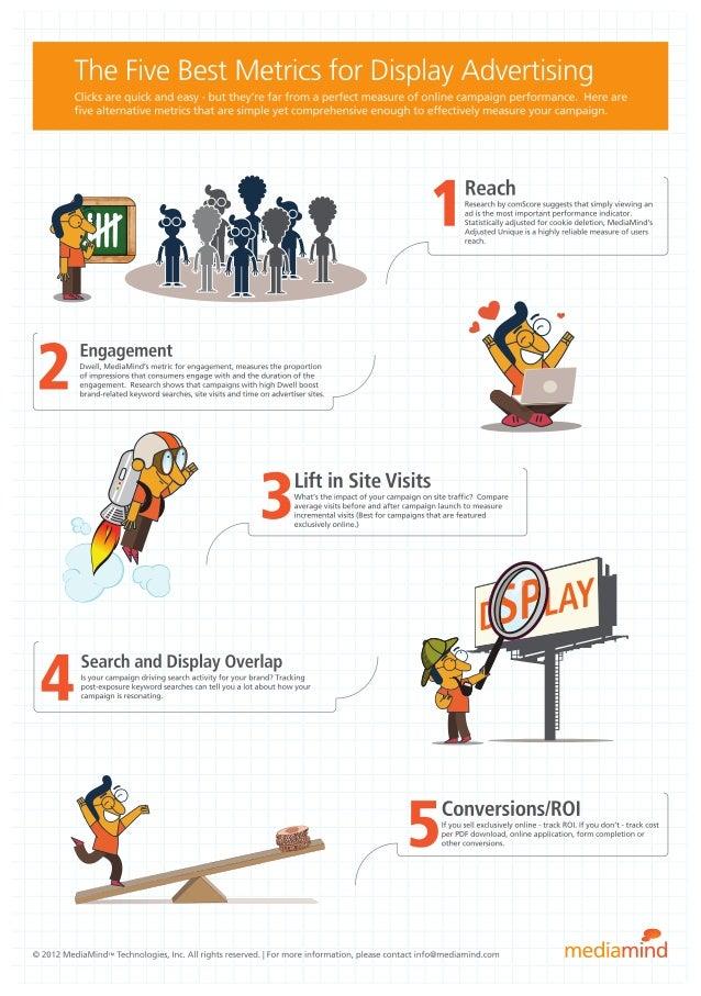 5 best metrics (shared by MM)