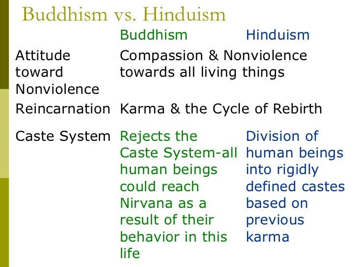 buddhism vs islam essay Free essays on buddhism vs islam get help with your writing 1 through 30.