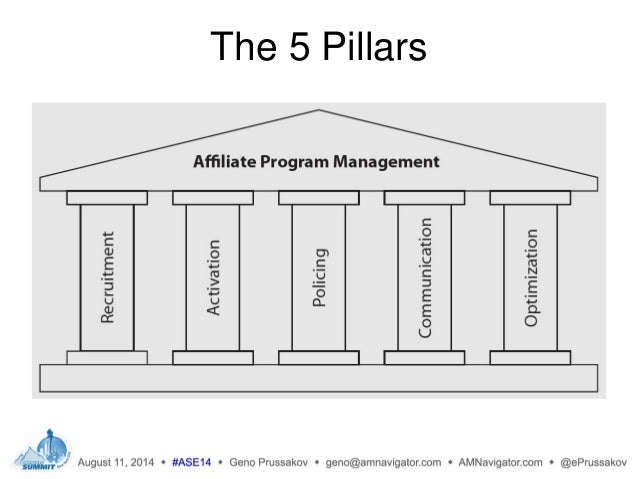 Foundational Pillars of Affiliate Program's Success