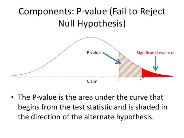 how to write a one tailed null hypothesis