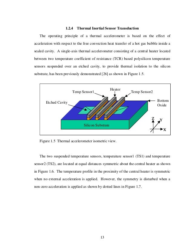 phd thesis in heat and mass transfer The intensification of the heat transfer and the maintenance of the thin water  phd thesis: experimental  ix international conference on computational heat and.