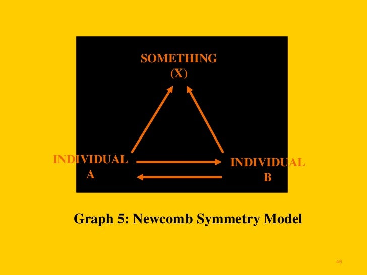 newcomb s symmetry Theodore newcomb's symmetry theory, a  the fundamental attribution error is defined as the tendency to overattribute other's behaviors to disposition.