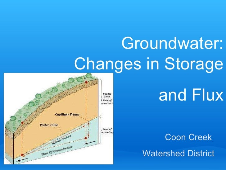 Groundwater: Changes in Storage             and Flux                Coon Creek         Watershed District