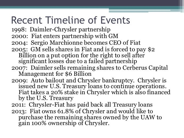 "chrysler-fiat strategic alliance essay Strategy lab  ""fiat chrysler today is a pretty healthy company,"" says long-time   mr marchionne has made a bet that participating in alliances with other   change happen,"" he added in his harvard business review essay."