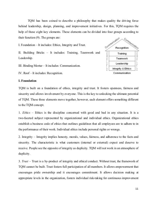 total quality management articles essays Home free essays total quality management total quality management essay examples a limited time offer get custom essay sample written according to your .