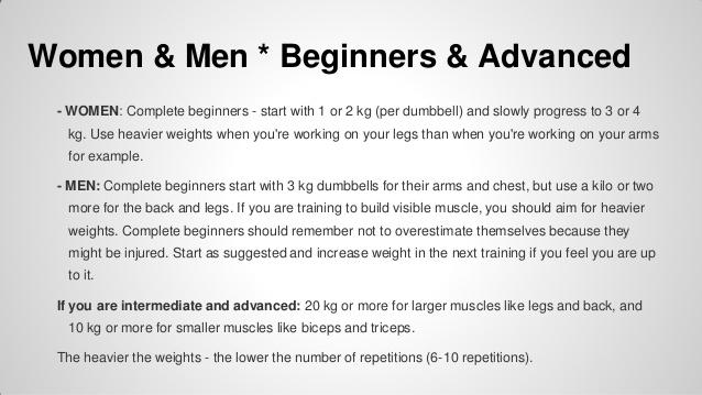 Bodybuilding Exercises For Men At HomeBodybuilding Exercises For Men