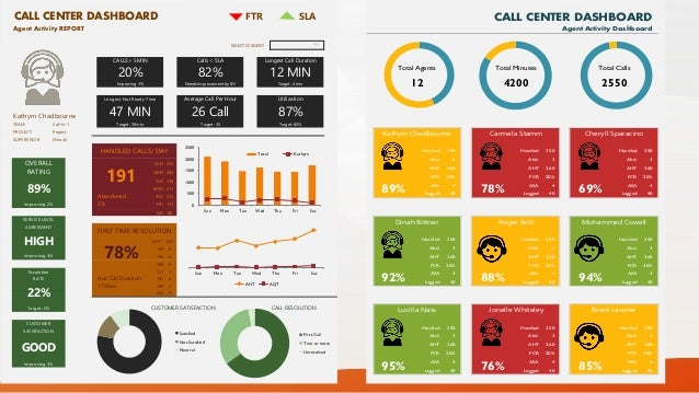excel financial modeling templates