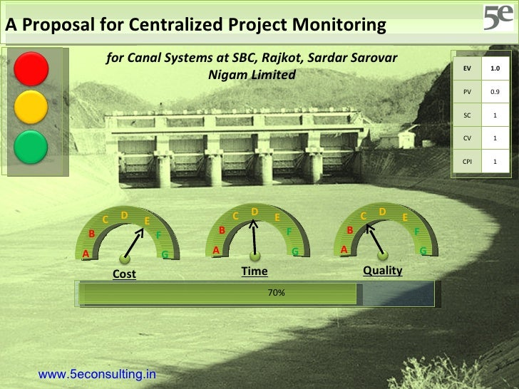 A Proposal for Centralized Project Monitoring  70% for Canal Systems at SBC, Rajkot, Sardar Sarovar Nigam Limited Cost Tim...