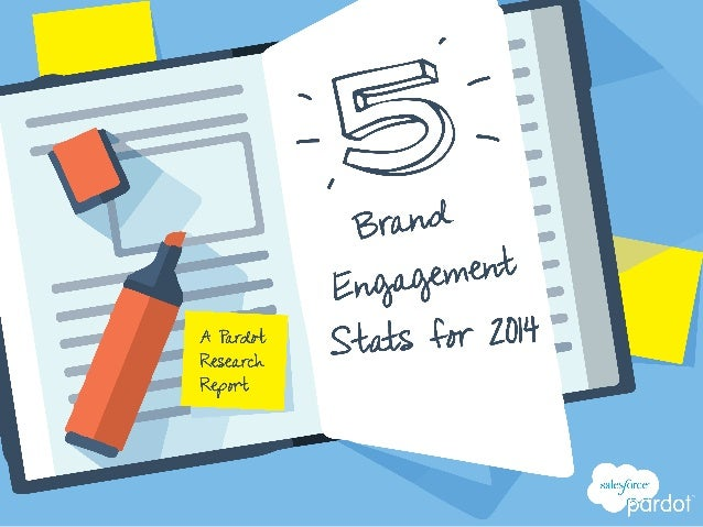 5 Brand Engagement Stats for 2014