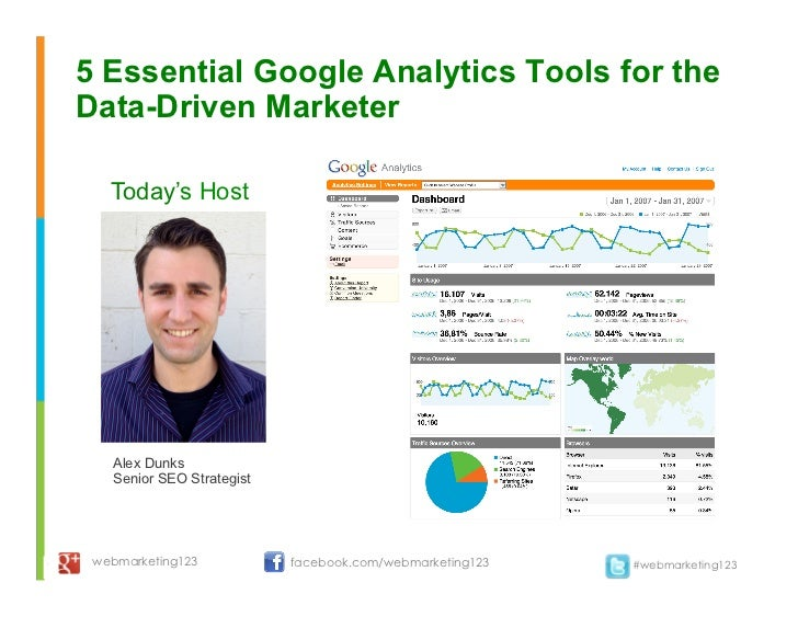 5 essential google analytics tools for the data driven marketer