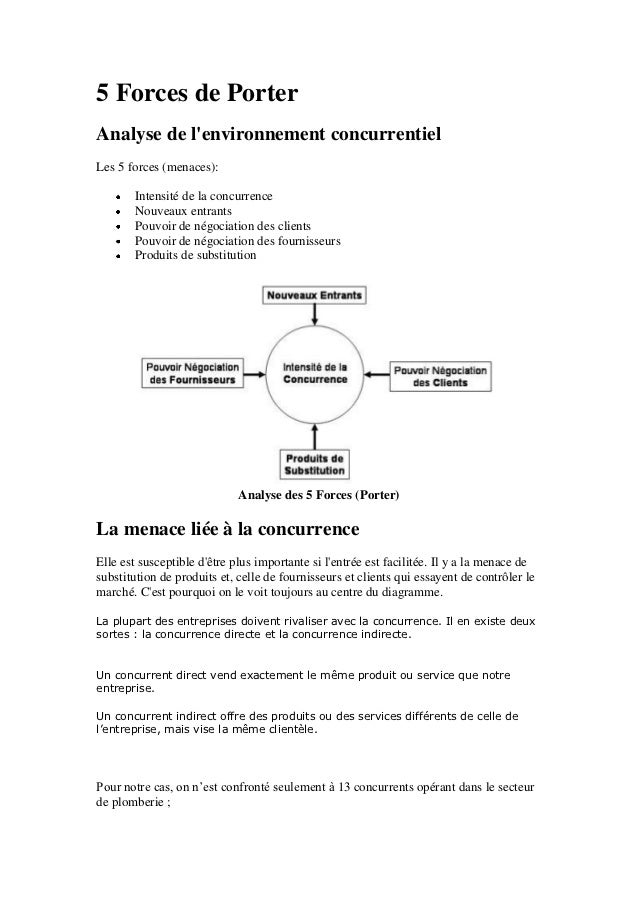 5 Forces de PorterAnalyse de lenvironnement concurrentielLes 5 forces (menaces):       Intensité de la concurrence       N...