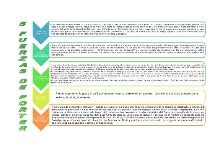 cinco fuerzas de porter toyota Por otra parte los entornos génericos de boston consulting group, el análisis porter de las cinco fuerzas y las estrategias genéricas de porter son mecanismos a.